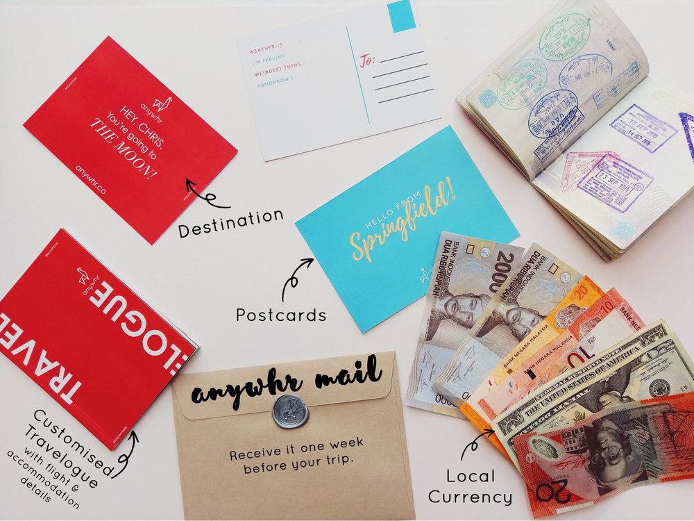 Anywhr travelogue kit