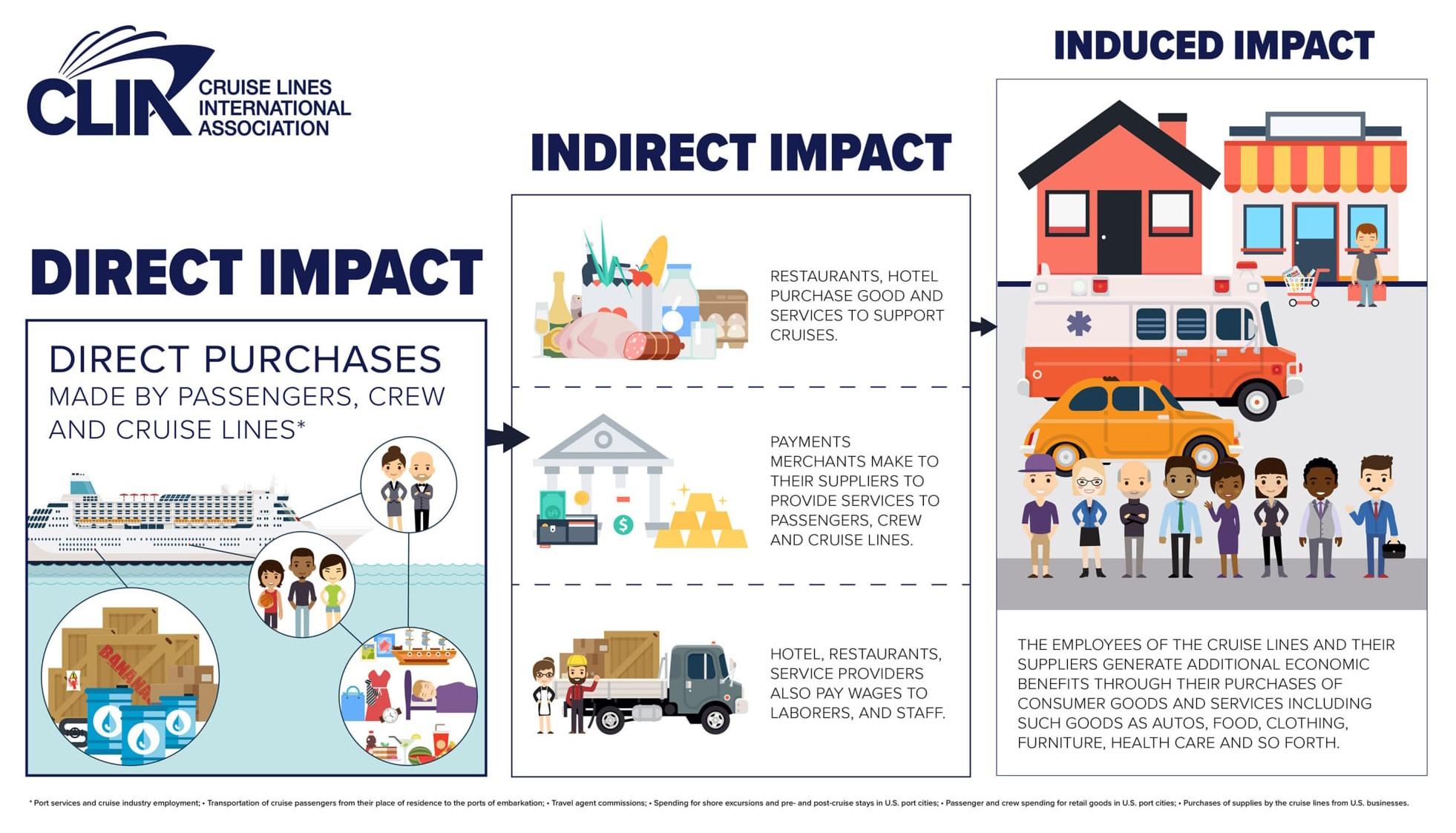 Infographic courtesy of CLIA
