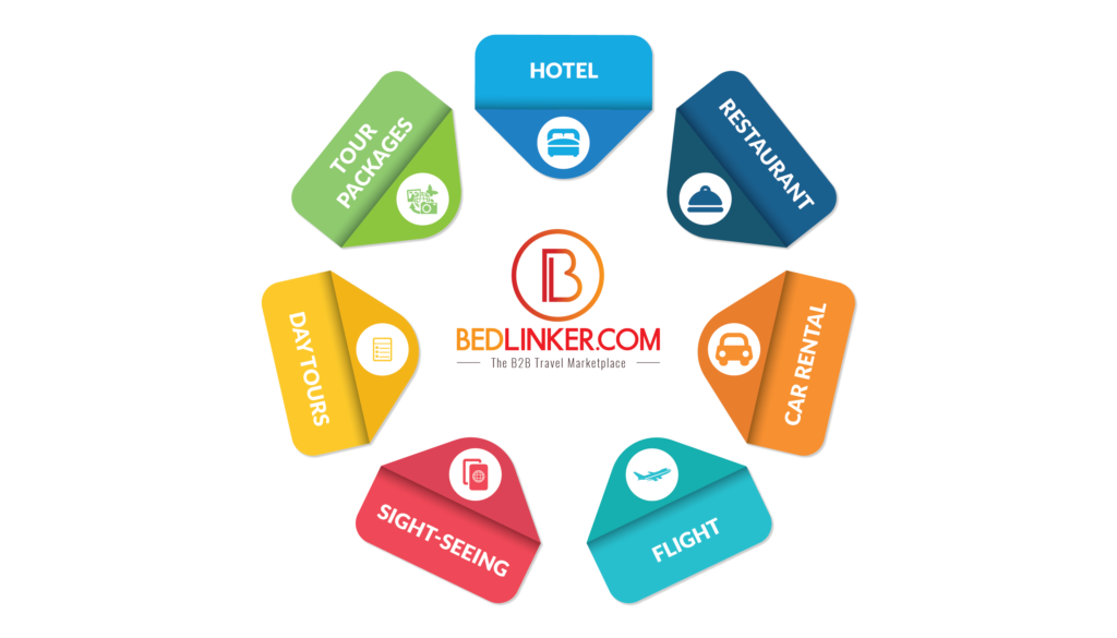 BedLinker: A marketplace for midsize players in the travel